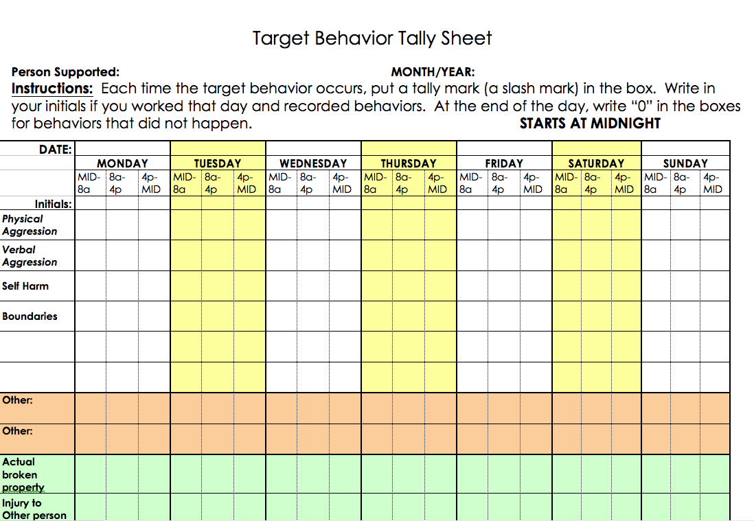 SELECTING AND DEFINING THE TARGET BEHAVIOR - Practical